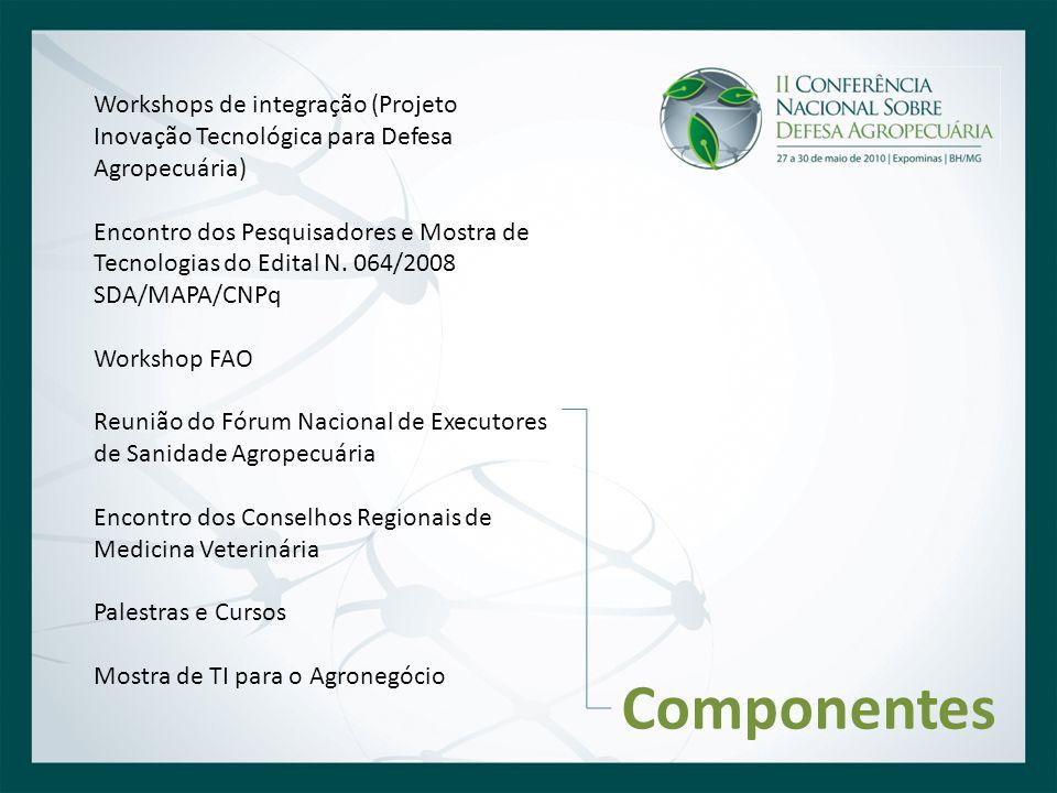 Workshops de integração (Projeto Inovação Tecnológica para Defesa Agropecuária)