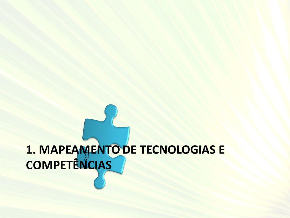 1. Mapeamento de Tecnologias e Competências