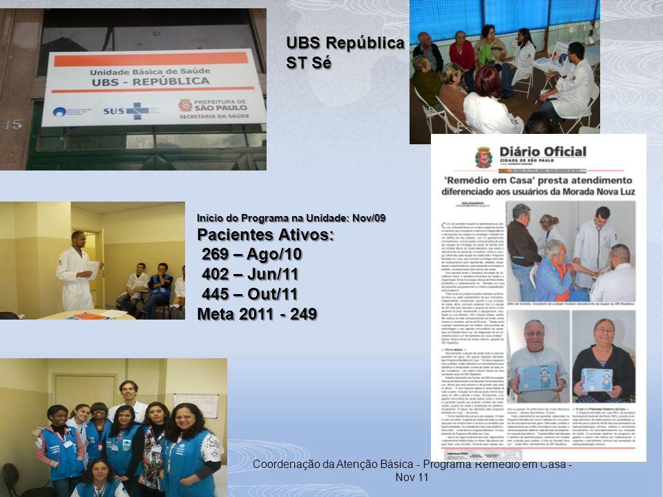 Coordenação da Atenção Básica - Programa Remédio em Casa - Nov 11