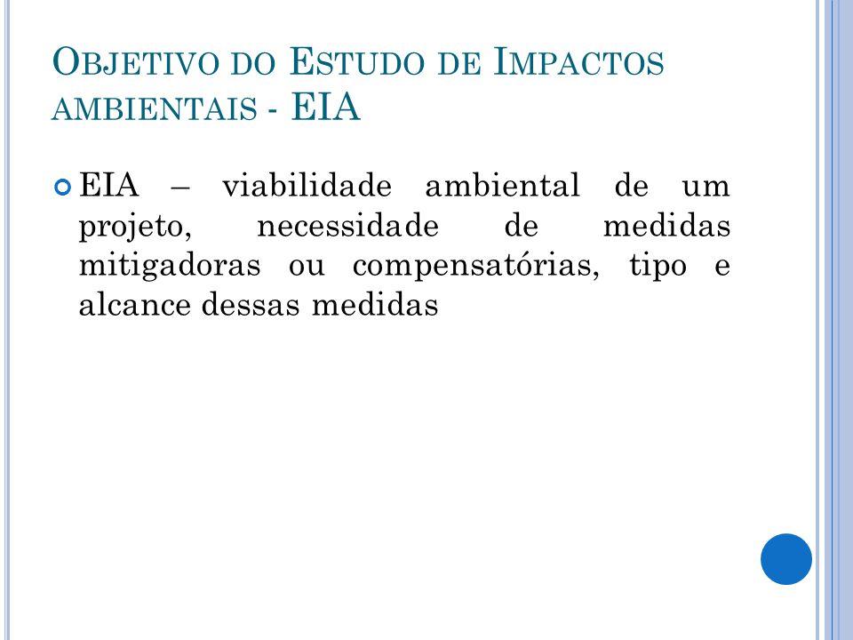 Objetivo do Estudo de Impactos ambientais - EIA
