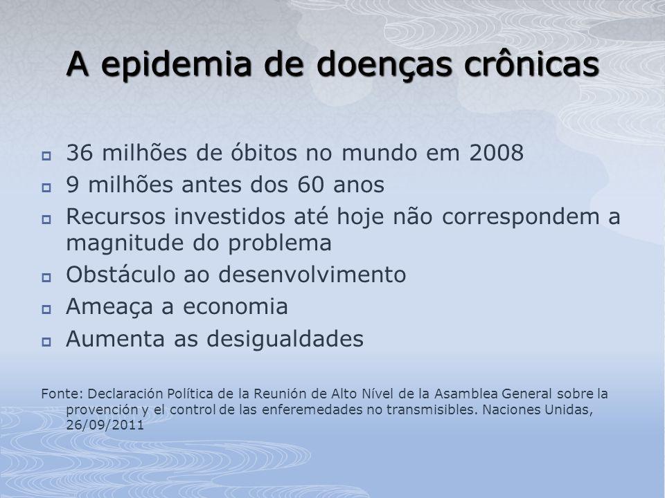 A epidemia de doenças crônicas