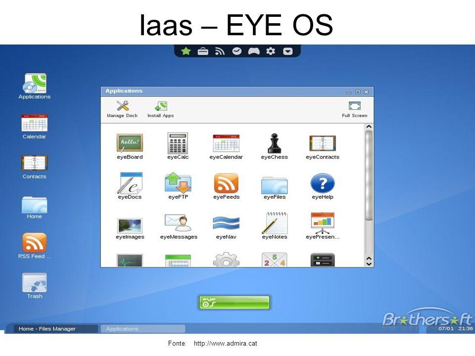 Iaas – EYE OS Fonte: http://www.admira.cat
