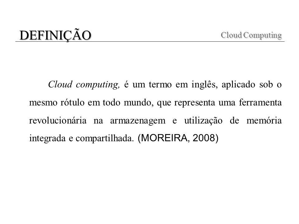 Cloud Computing DEFINIÇÃO