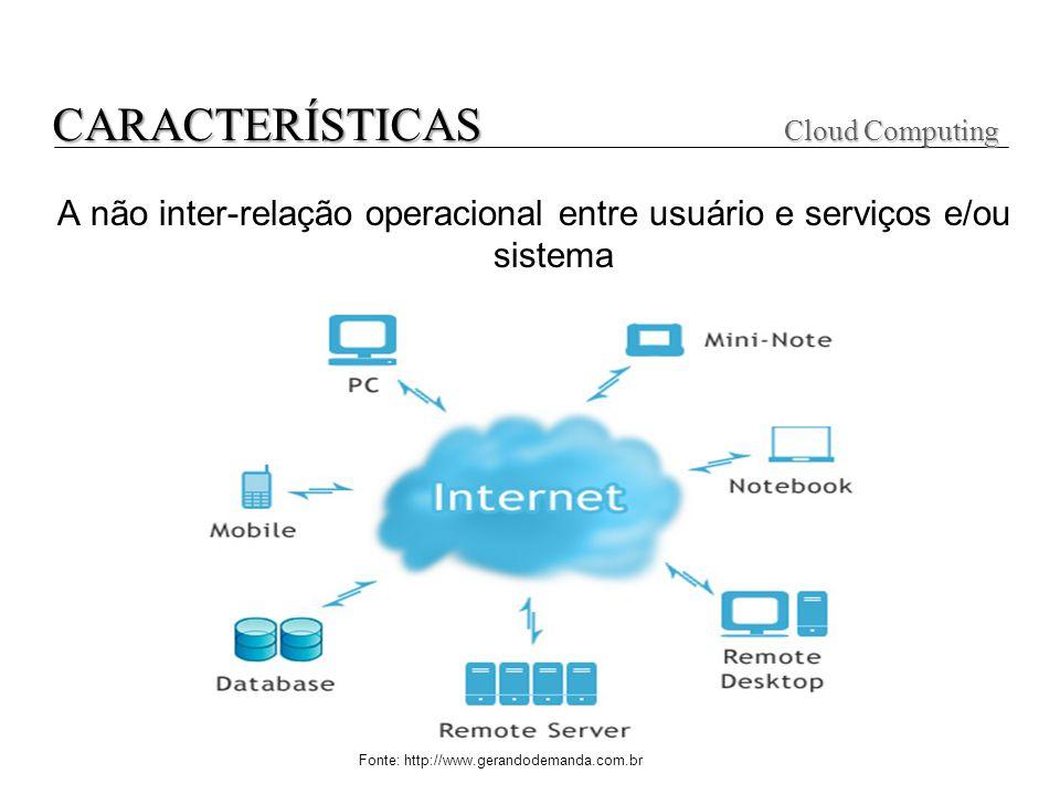 A não inter-relação operacional entre usuário e serviços e/ou sistema