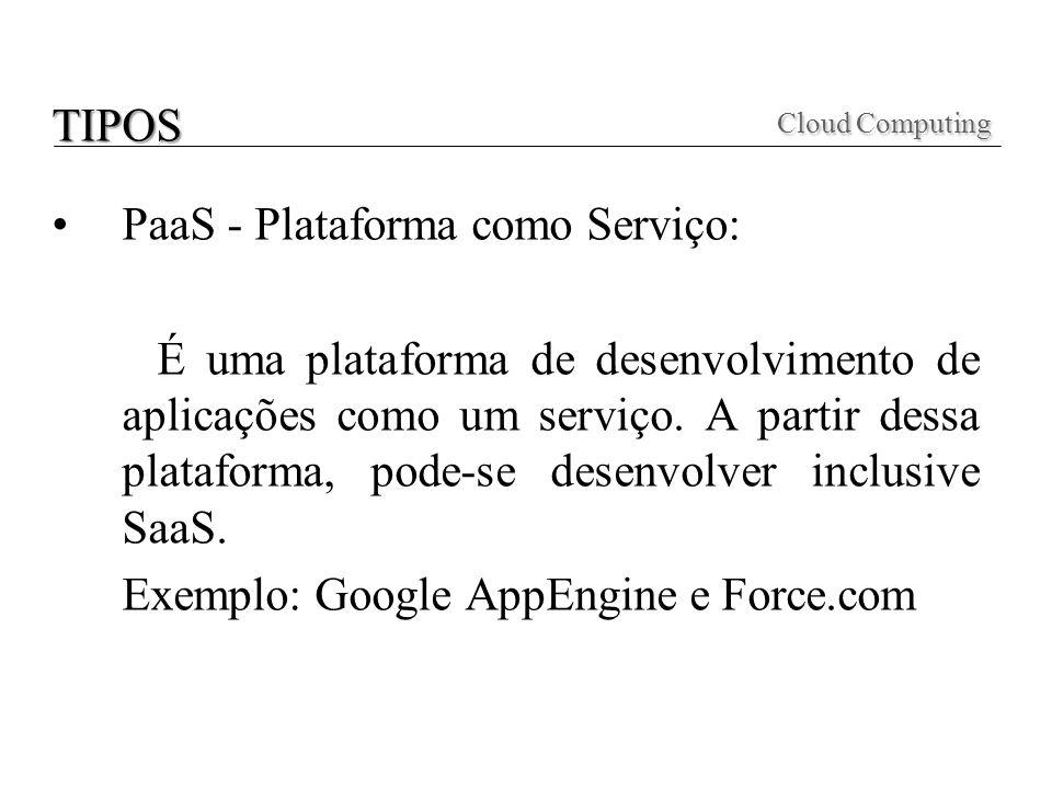 Cloud Computing TIPOS PaaS - Plataforma como Serviço:
