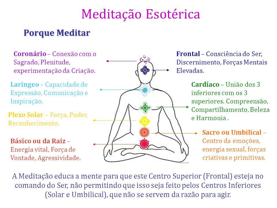Porque Meditar Coronário – Conexão com o Sagrado, Plenitude, experimentação da Criação.