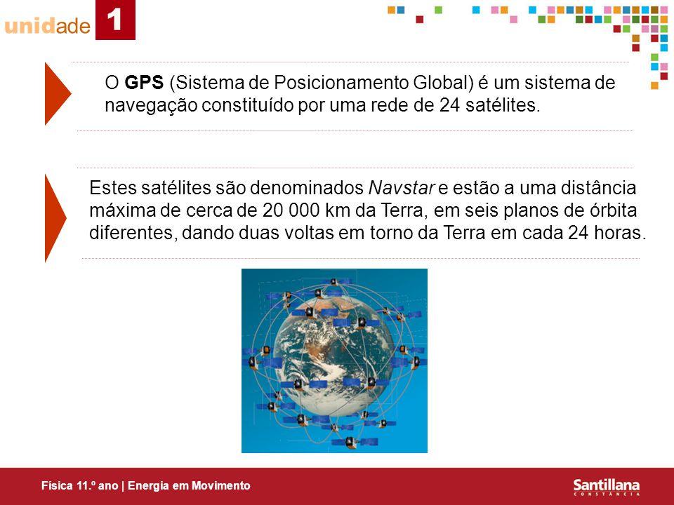 1 unidade. O GPS (Sistema de Posicionamento Global) é um sistema de navegação constituído por uma rede de 24 satélites.