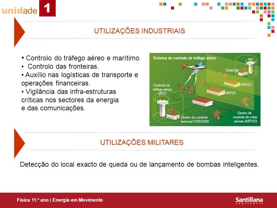 1 unidade. UTILIZAÇÕES INDUSTRIAIS. Controlo do tráfego aéreo e marítimo. • Controlo das fronteiras.