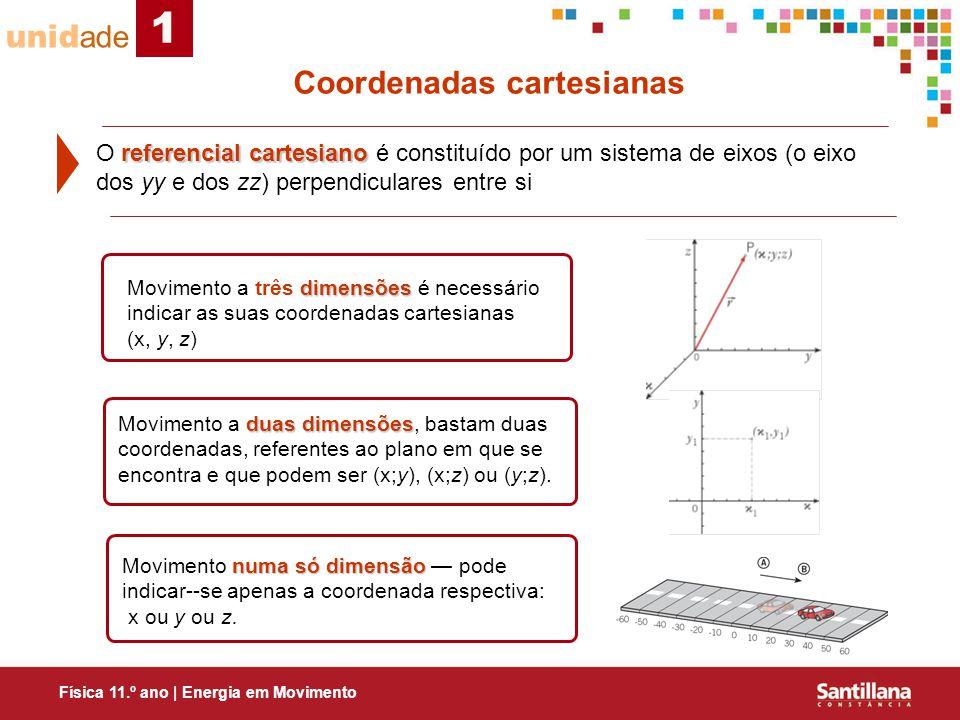 1 unidade Coordenadas cartesianas