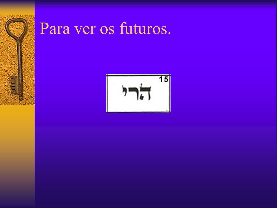 Para ver os futuros.