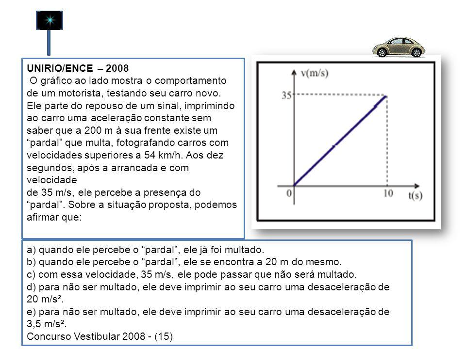 UNIRIO/ENCE – 2008 O gráfico ao lado mostra o comportamento de um motorista, testando seu carro novo.