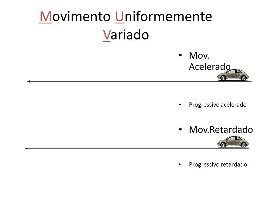 Movimento Uniformemente Variado