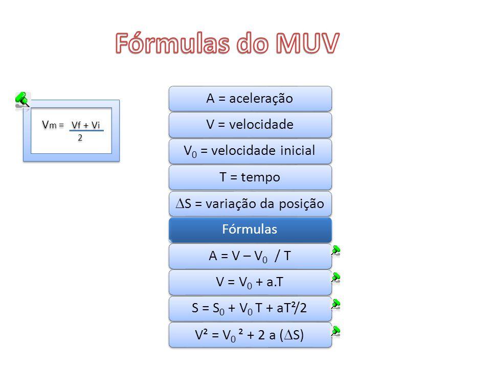 S = variação da posição
