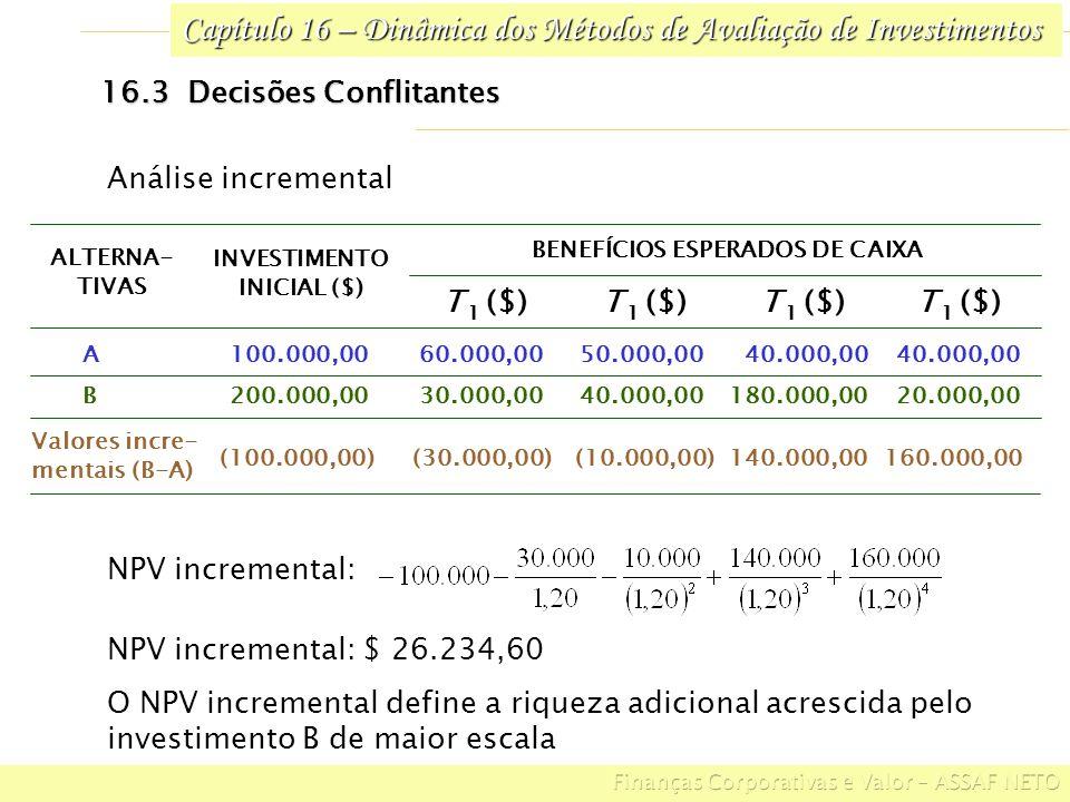 BENEFÍCIOS ESPERADOS DE CAIXA INVESTIMENTO INICIAL ($)