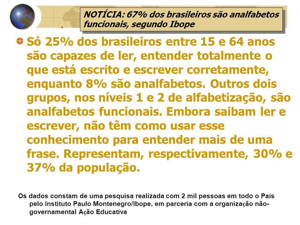 NOTÍCIA: 67% dos brasileiros são analfabetos funcionais, segundo Ibope