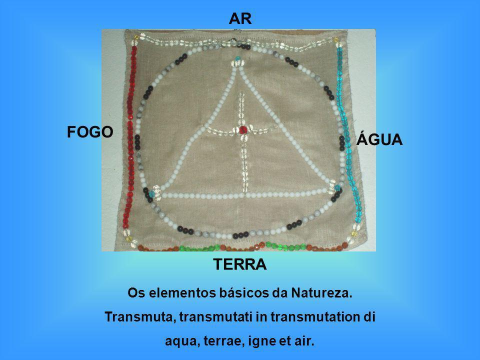 AR FOGO ÁGUA TERRA Os elementos básicos da Natureza.