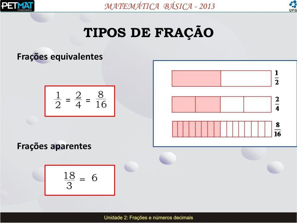 TIPOS DE FRAÇÃO Frações equivalentes = Frações aparentes