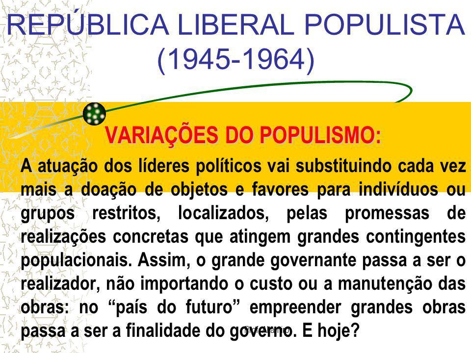 REPÚBLICA LIBERAL POPULISTA (1945-1964)