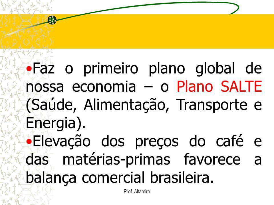 Faz o primeiro plano global de nossa economia – o Plano SALTE (Saúde, Alimentação, Transporte e Energia).