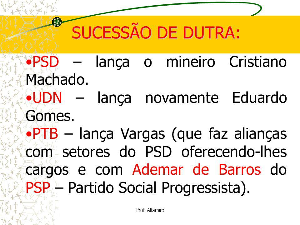 SUCESSÃO DE DUTRA: PSD – lança o mineiro Cristiano Machado.