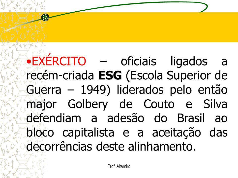 EXÉRCITO – oficiais ligados a recém-criada ESG (Escola Superior de Guerra – 1949) liderados pelo então major Golbery de Couto e Silva defendiam a adesão do Brasil ao bloco capitalista e a aceitação das decorrências deste alinhamento.