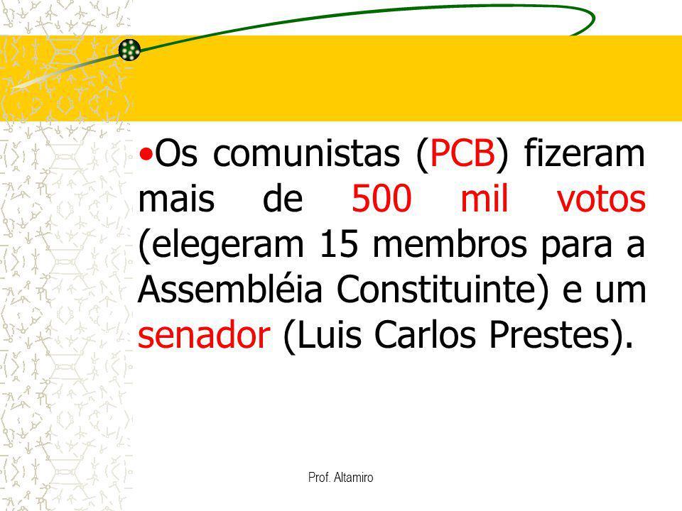 Os comunistas (PCB) fizeram mais de 500 mil votos (elegeram 15 membros para a Assembléia Constituinte) e um senador (Luis Carlos Prestes).