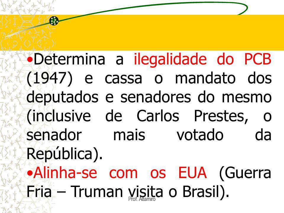 Alinha-se com os EUA (Guerra Fria – Truman visita o Brasil).