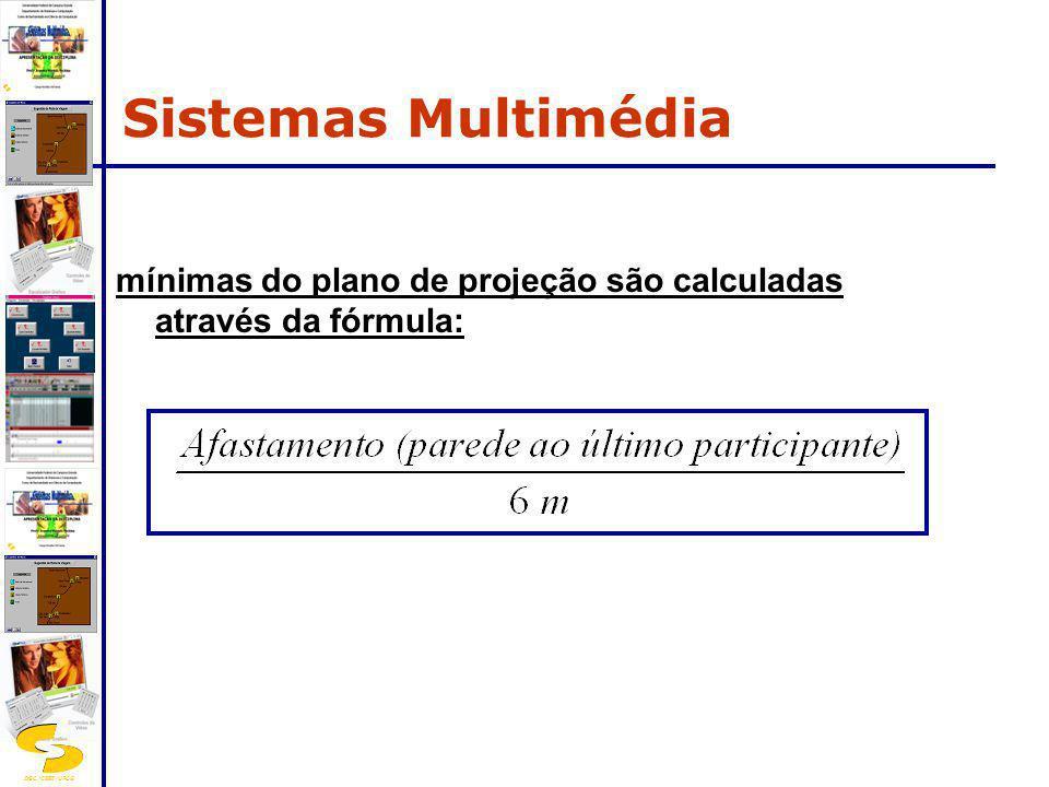 Sistemas Multimédia mínimas do plano de projeção são calculadas através da fórmula:
