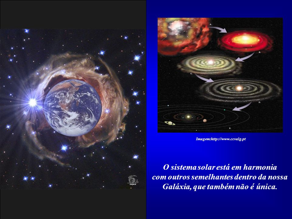 O sistema solar está em harmonia