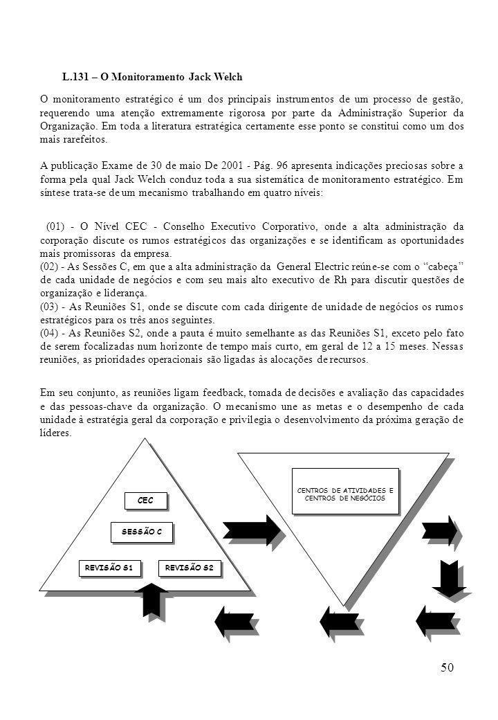 CENTROS DE ATIVIDADES E CENTROS DE NEGÓCIOS