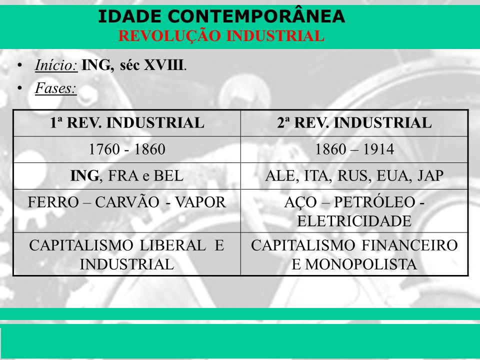 1ª REV. INDUSTRIAL 2ª REV. INDUSTRIAL