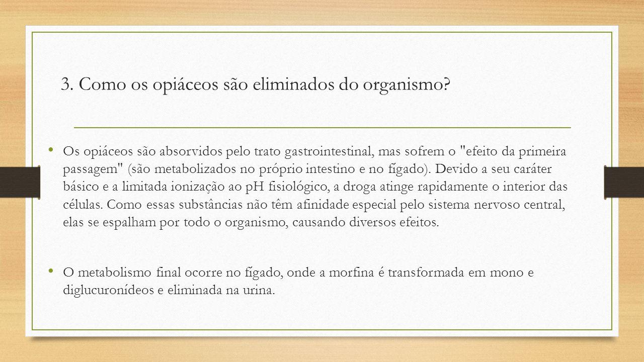 3. Como os opiáceos são eliminados do organismo