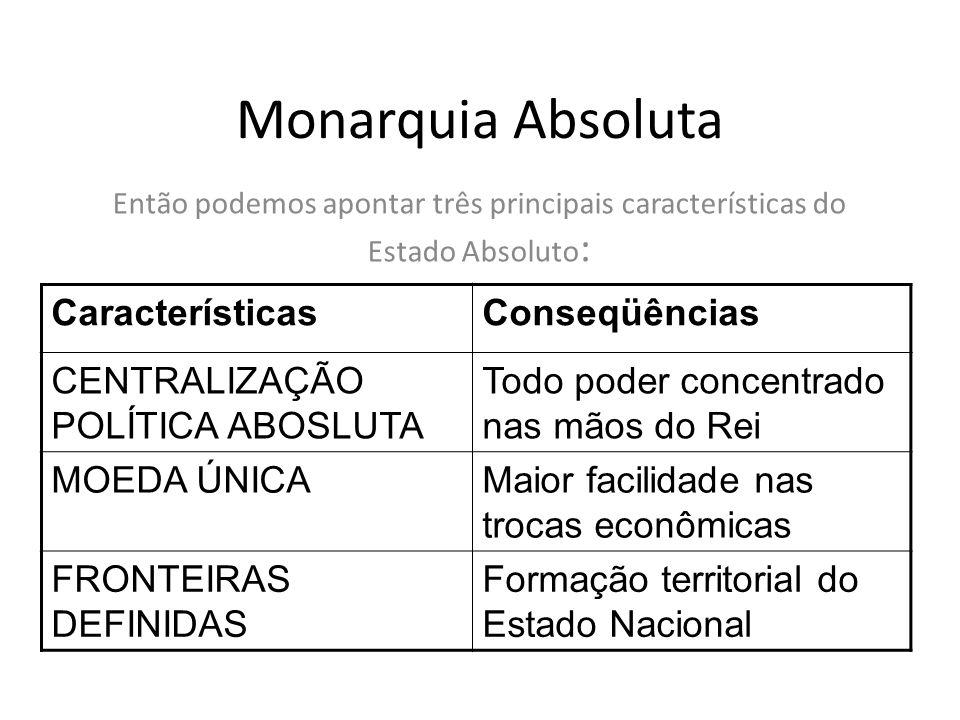 Monarquia Absoluta Características Conseqüências