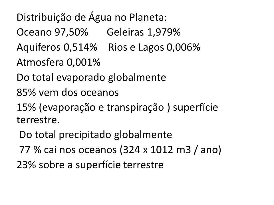 Distribuição de Água no Planeta: Oceano 97,50% Geleiras 1,979% Aquíferos 0,514% Rios e Lagos 0,006% Atmosfera 0,001% Do total evaporado globalmente 85% vem dos oceanos 15% (evaporação e transpiração ) superfície terrestre.