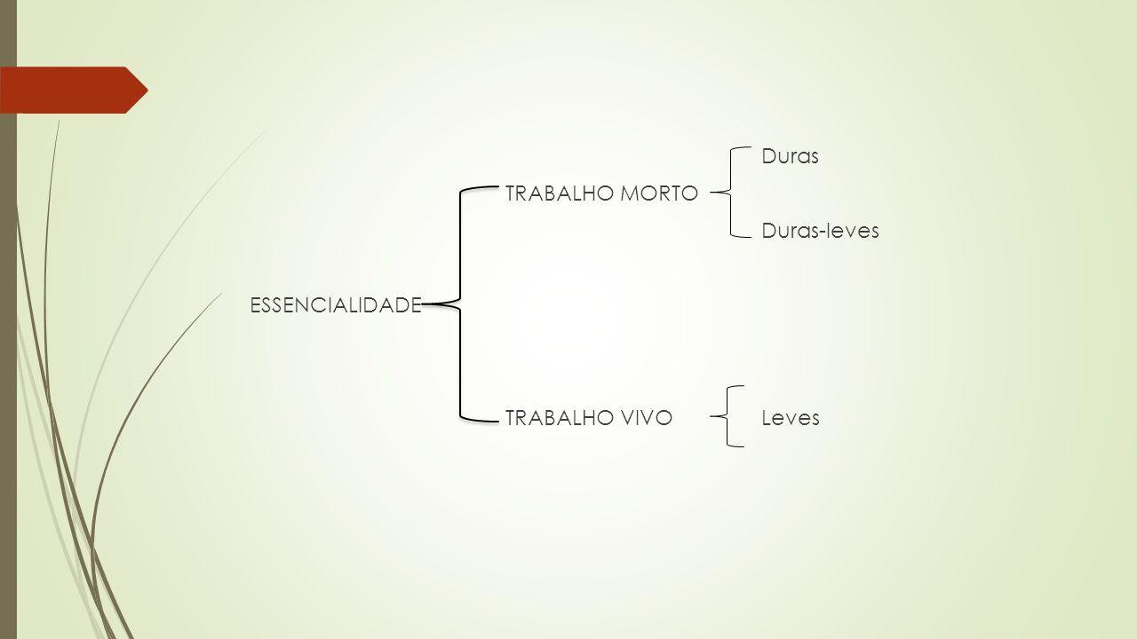 Duras TRABALHO MORTO Duras-leves ESSENCIALIDADE TRABALHO VIVO Leves