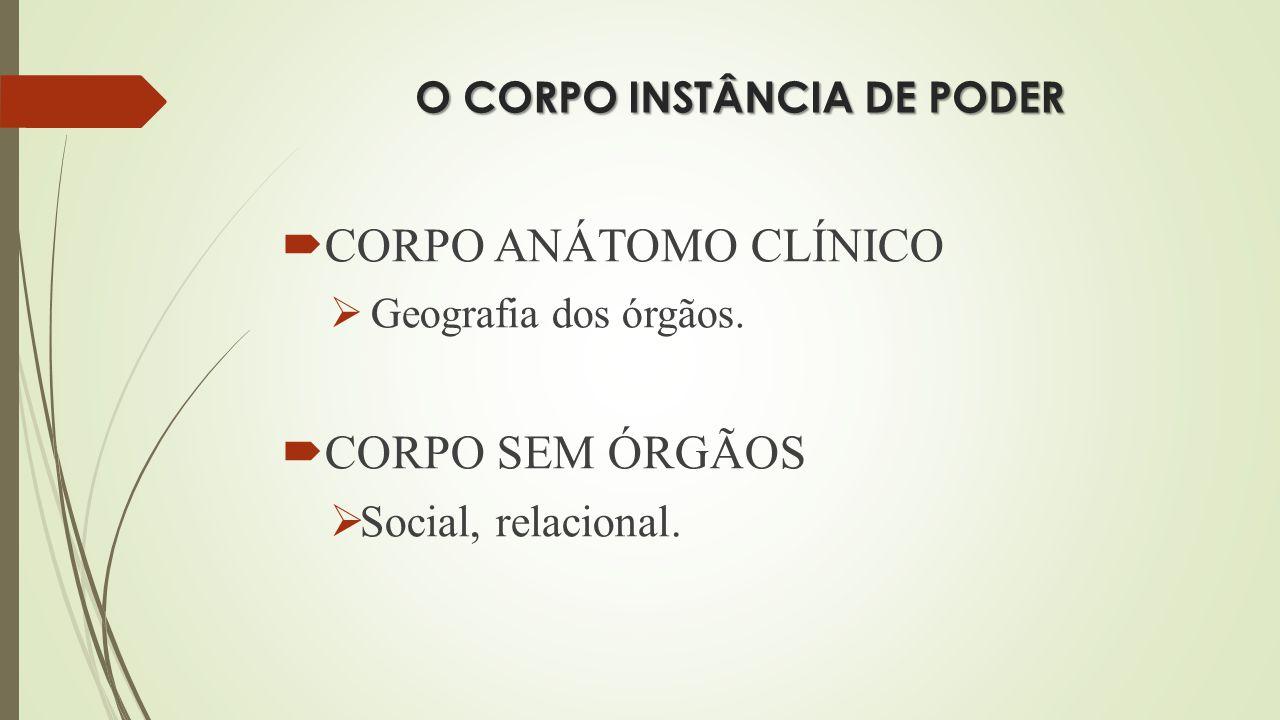 O CORPO INSTÂNCIA DE PODER