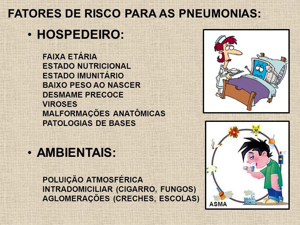 Hospedeiro: Ambientais: Fatores de Risco para as pneumonias:
