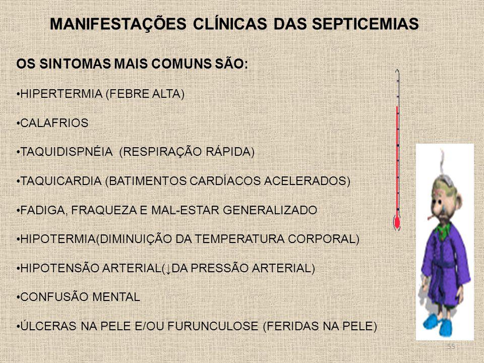 MANIFESTAÇÕES CLÍNICAS DAS SEPTICEMIAS