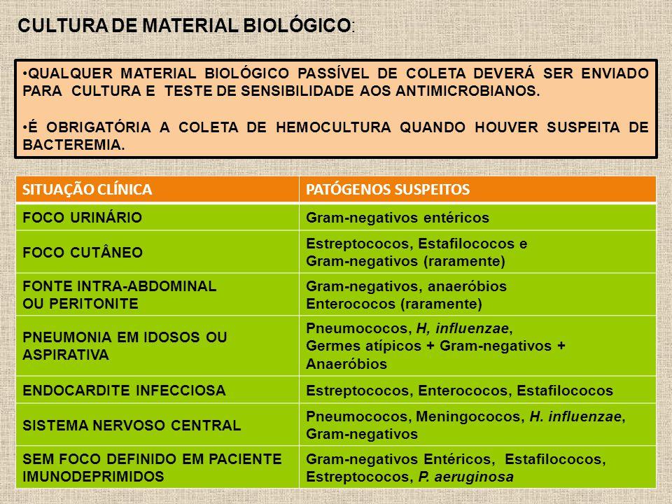 CULTURA DE MATERIAL BIOLÓGICO: