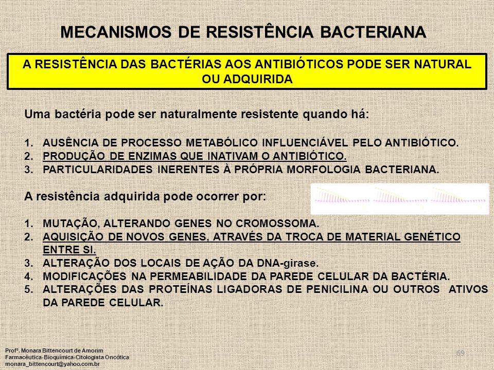 MECANISMOS DE RESISTÊNCIA BACTERIANA