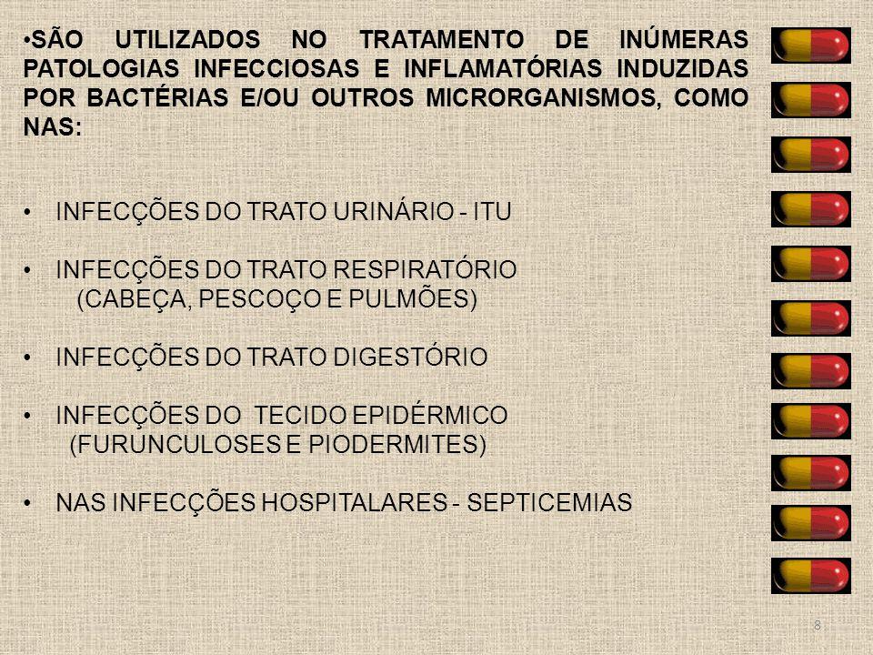 SÃO UTILIZADOS NO TRATAMENTO DE INÚMERAS PATOLOGIAS INFECCIOSAS E INFLAMATÓRIAS INDUZIDAS POR BACTÉRIAS E/OU OUTROS MICRORGANISMOS, COMO nAS: