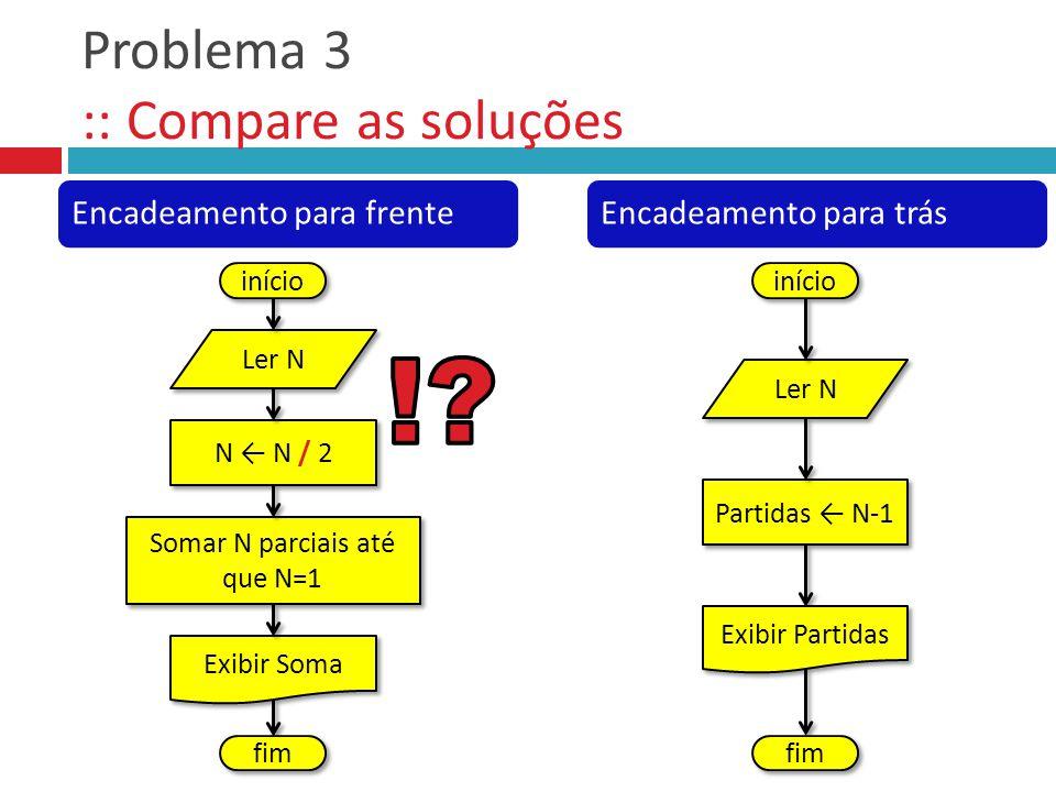 Problema 3 :: Compare as soluções