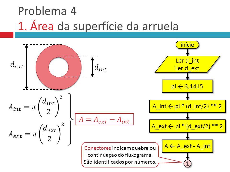 Problema 4 1. Área da superfície da arruela