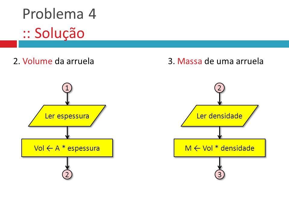 Problema 4 :: Solução 2. Volume da arruela 3. Massa de uma arruela 1 2