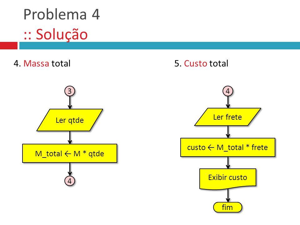 Problema 4 :: Solução 4. Massa total 5. Custo total 3 4 Ler qtde