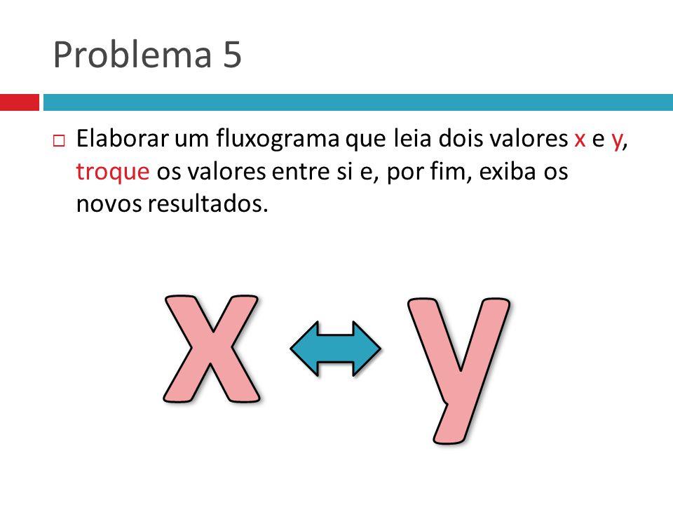 Problema 5 Elaborar um fluxograma que leia dois valores x e y, troque os valores entre si e, por fim, exiba os novos resultados.