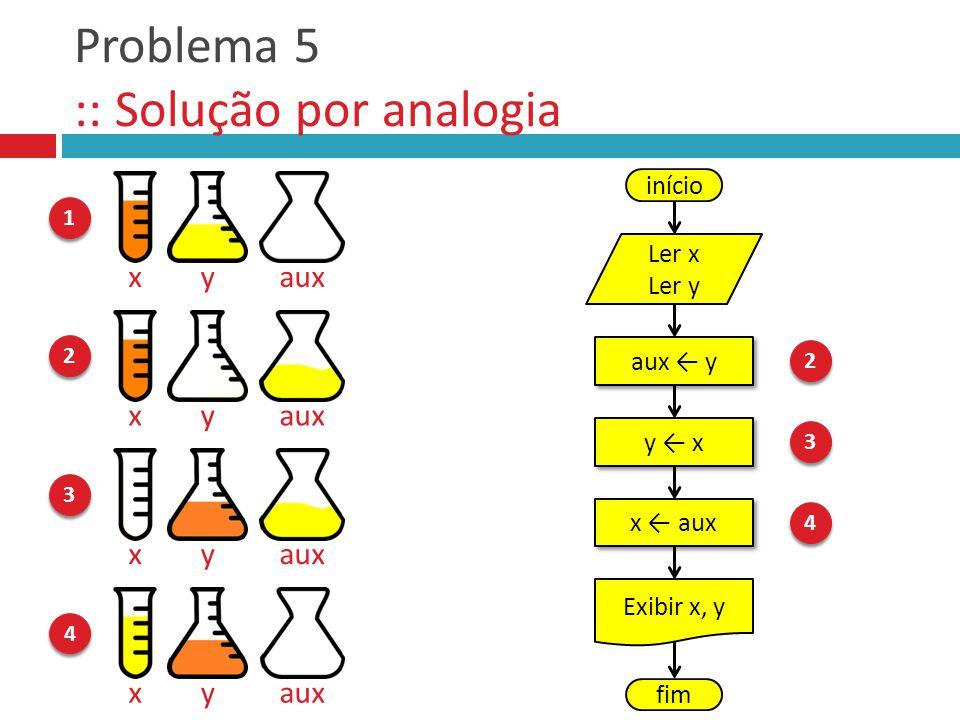 Problema 5 :: Solução por analogia