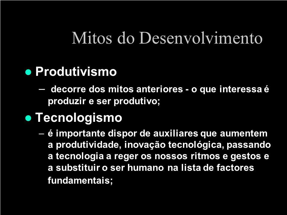Mitos do Desenvolvimento