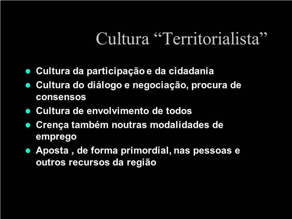 Cultura Territorialista
