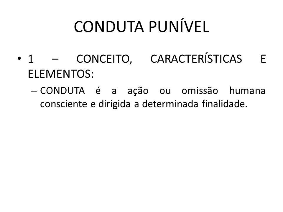 CONDUTA PUNÍVEL 1 – CONCEITO, CARACTERÍSTICAS E ELEMENTOS: